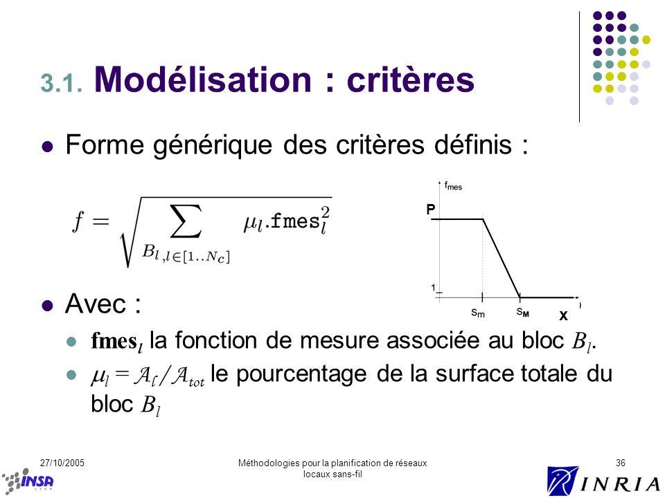 27/10/2005Méthodologies pour la planification de réseaux locaux sans-fil 36 3.1. Modélisation : critères Forme générique des critères définis : Avec :