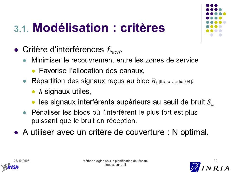 27/10/2005Méthodologies pour la planification de réseaux locaux sans-fil 39 3.1. Modélisation : critères Critère dinterférences f interf. Minimiser le
