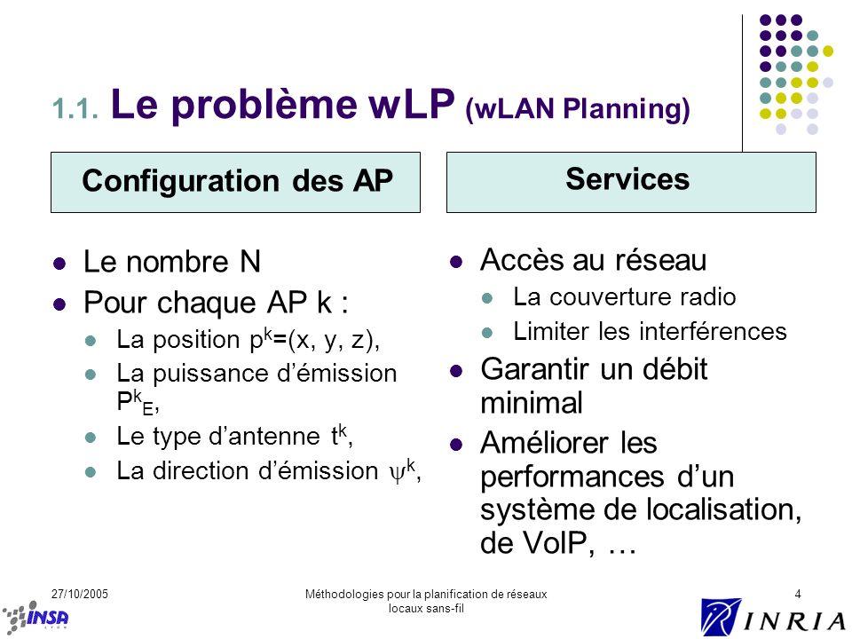 27/10/2005Méthodologies pour la planification de réseaux locaux sans-fil 4 1.1. Le problème wLP (wLAN Planning) Configuration des AP Le nombre N Pour