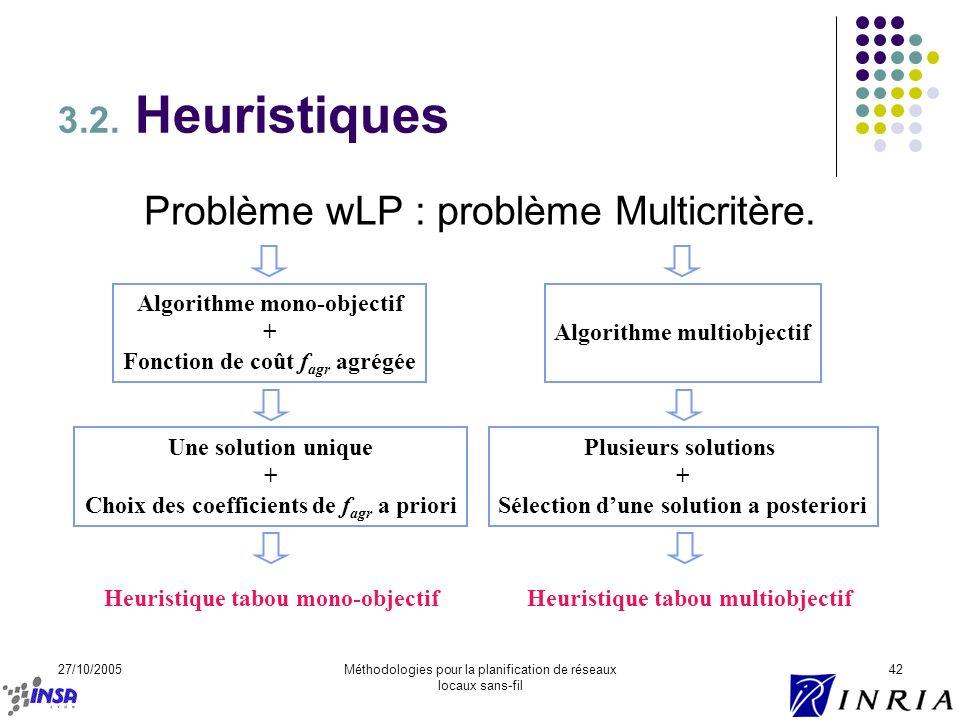 27/10/2005Méthodologies pour la planification de réseaux locaux sans-fil 42 3.2. Heuristiques Problème wLP : problème Multicritère. Algorithme mono-ob