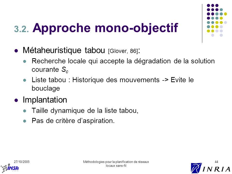 27/10/2005Méthodologies pour la planification de réseaux locaux sans-fil 44 3.2. Approche mono-objectif Métaheuristique tabou [Glover, 86] : Recherche