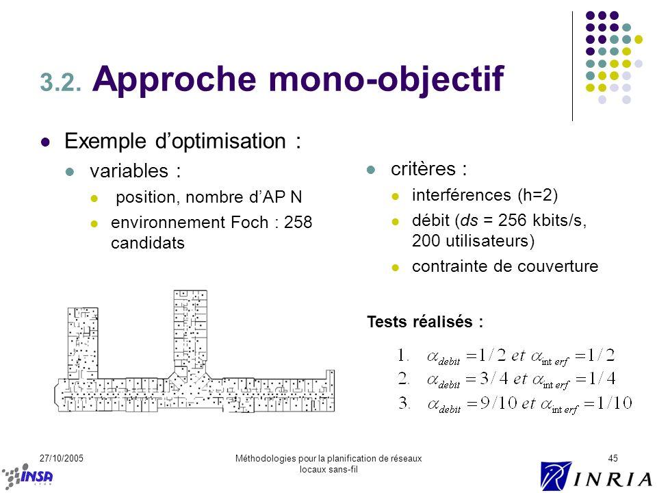 27/10/2005Méthodologies pour la planification de réseaux locaux sans-fil 45 3.2. Approche mono-objectif Exemple doptimisation : variables : position,