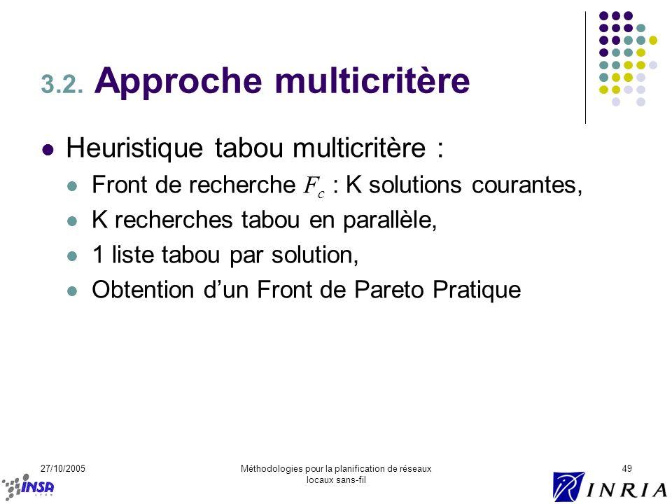 27/10/2005Méthodologies pour la planification de réseaux locaux sans-fil 49 3.2. Approche multicritère Heuristique tabou multicritère : Front de reche