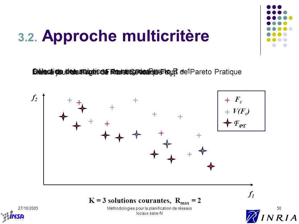 27/10/2005Méthodologies pour la planification de réseaux locaux sans-fil 50 3.2. Approche multicritère FcFc V(F c ) K = 3 solutions courantes, R max =