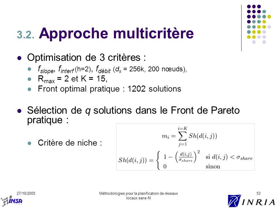 27/10/2005Méthodologies pour la planification de réseaux locaux sans-fil 53 3.2. Approche multicritère Optimisation de 3 critères : f slope, f interf