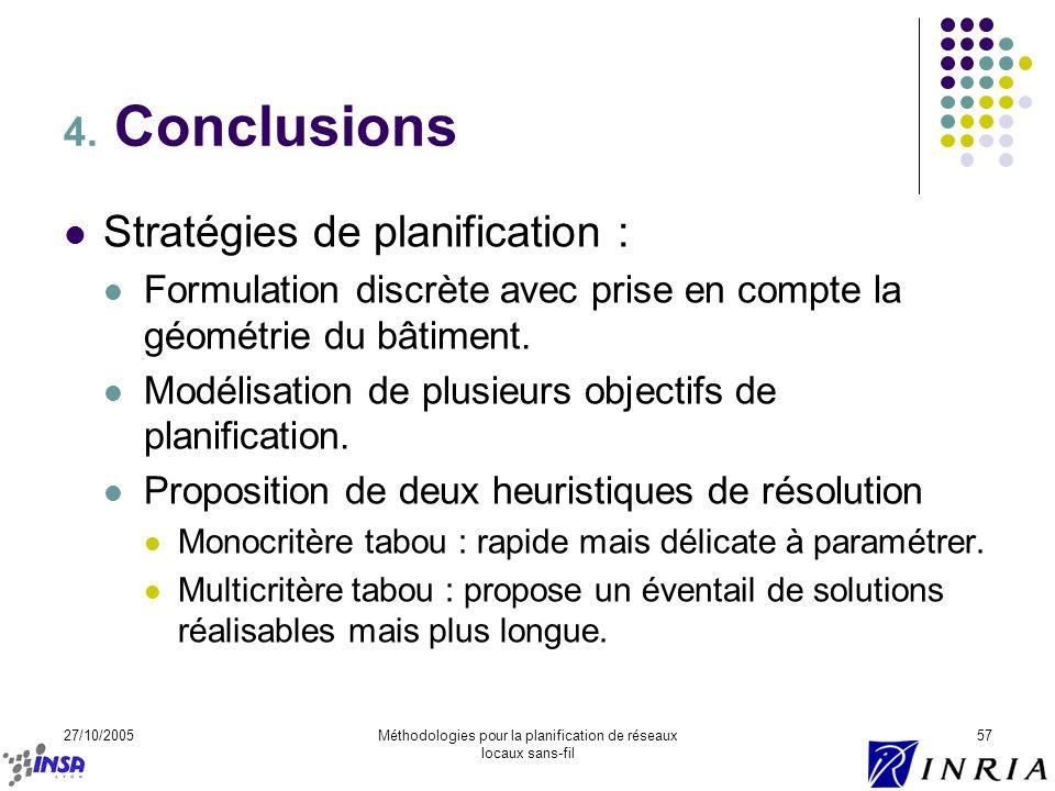 27/10/2005Méthodologies pour la planification de réseaux locaux sans-fil 57 4. Conclusions Stratégies de planification : Formulation discrète avec pri