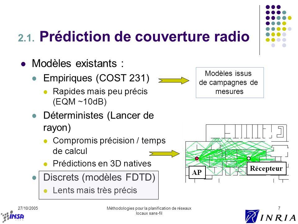 27/10/2005Méthodologies pour la planification de réseaux locaux sans-fil 7 2.1. Prédiction de couverture radio Modèles existants : Empiriques (COST 23