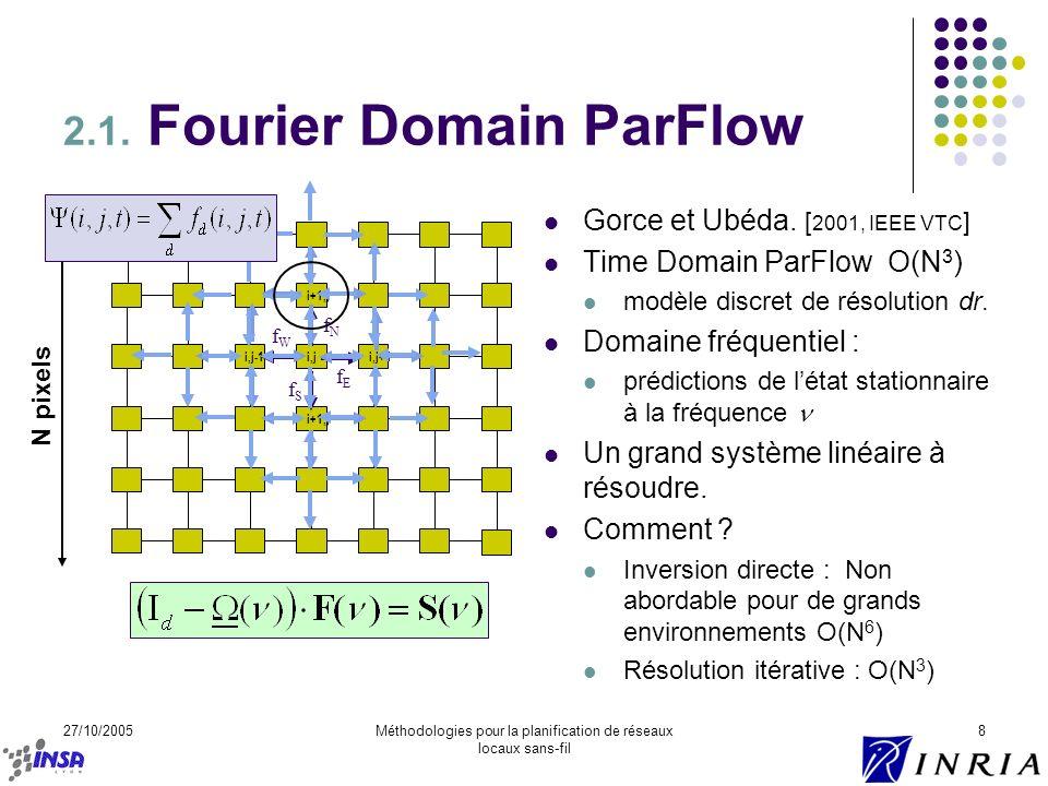 27/10/2005Méthodologies pour la planification de réseaux locaux sans-fil 8 2.1. Fourier Domain ParFlow Gorce et Ubéda. [ 2001, IEEE VTC ] Time Domain