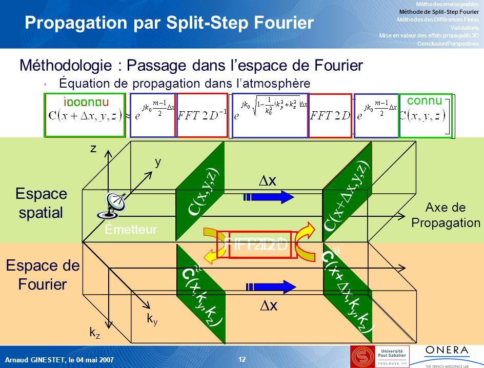 Arnaud GINESTET, le 04 mai 2007 12 Propagation par Split-Step Fourier Méthodologie : Passage dans lespace de Fourier Axe de Propagation Émetteur C(x,y,z) Espace spatial x FFT2D FFT2D -1 x C(x+ x,y,z) y z Équation de propagation dans latmosphère connu inconnu C(x,k y,k z ) C(x+ x,k y,k z ) C(x+ x,y,z) connu Espace de Fourier kzkz kyky Méthodes envisageables Méthode de Split-Step Fourier Méthodes des Différences Finies Validations Mise en valeur des effets propagatifs 3D Conclusion/Perspectives
