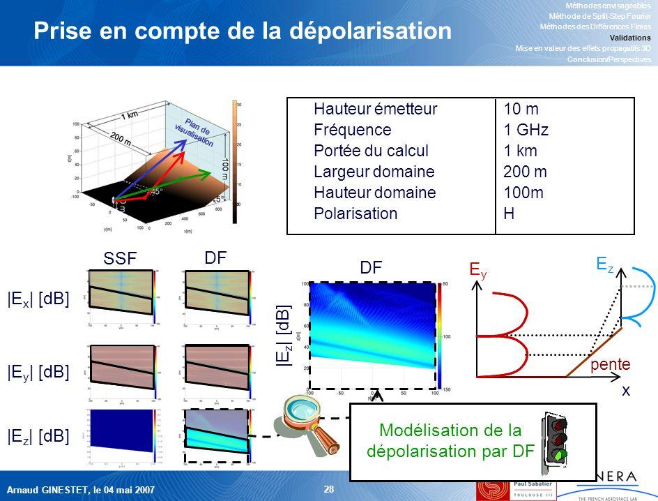 Arnaud GINESTET, le 04 mai 2007 28 Prise en compte de la dépolarisation Méthodes envisageables Méthode de Split-Step Fourier Méthodes des Différences Finies Validations Mise en valeur des effets propagatifs 3D Conclusion/Perspectives Hauteur émetteur10 m Fréquence1 GHz Portée du calcul1 km Largeur domaine200 m Hauteur domaine100m PolarisationH SSF DF |E x | [dB] |E y | [dB] |E z | [dB] EyEy x EzEz DF |E z | [dB] Modélisation de la dépolarisation par DF pente