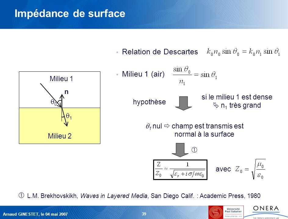 Arnaud GINESTET, le 04 mai 2007 39 Impédance de surface Relation de Descartes Milieu 1 (air) Milieu 1 Milieu 2 n 0 1 si le milieu 1 est dense n 1 très grand hypothèse 1 nul champ est transmis est normal à la surface L.M.