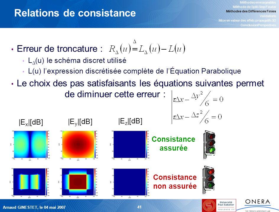 Arnaud GINESTET, le 04 mai 2007 41 Relations de consistance Erreur de troncature : L (u) le schéma discret utilisé L(u) lexpression discrétisée complète de lÉquation Parabolique Le choix des pas satisfaisants les équations suivantes permet de diminuer cette erreur : |E x |[dB] |E y |[dB] |E z |[dB] Consistance assurée Consistance non assurée Méthodes envisageables Méthode de Split-Step Fourier Méthodes des Différences Finies Validations Mise en valeur des effets propagatifs 3D Conclusion/Perspectives
