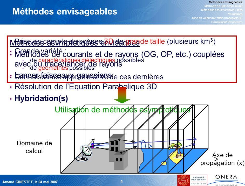Arnaud GINESTET, le 04 mai 2007 5 Méthodes asymptotiques envisagées Méthodes de courants et de rayons (OG, OP, etc.) couplées avec du tracé/lancer de rayons Lancer faisceaux gaussiens Résolution de lÉquation Parabolique 3D Hybridation(s) Méthodes envisageables Prise en compte de scènes 3D de grande taille (plusieurs km 3 ) Grande variété : de caractéristiques diélectriques possibles de géométries possibles Connaissance approximative de ces dernières Axe de propagation (x) Domaine de calcul Émetteur Utilisation de méthodes asymptotiques Méthodes envisageables Méthode de Split-Step Fourier Méthodes des Différences Finies Validations Mise en valeur des effets propagatifs 3D Conclusion/Perspectives Hybridation(s)