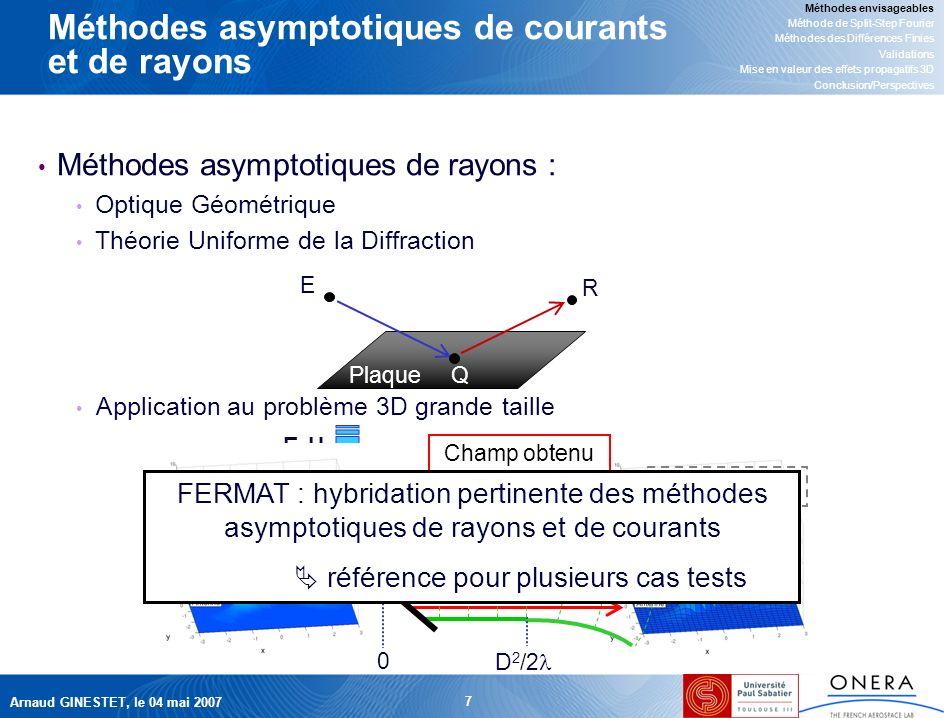 Arnaud GINESTET, le 04 mai 2007 7 Méthodes asymptotiques de courants et de rayons Méthodes asymptotiques de rayons : Optique Géométrique Théorie Uniforme de la Diffraction Méthodes envisageables Méthode de Split-Step Fourier Méthodes des Différences Finies Validations Mise en valeur des effets propagatifs 3D Conclusion/Perspectives E Q R Application au problème 3D grande taille Ei,HiEi,Hi Plaque (facette) Plaque facétisation Front dondeChamp obtenu par OG D 2 /2 0 D FERMAT : hybridation pertinente des méthodes asymptotiques de rayons et de courants référence pour plusieurs cas tests