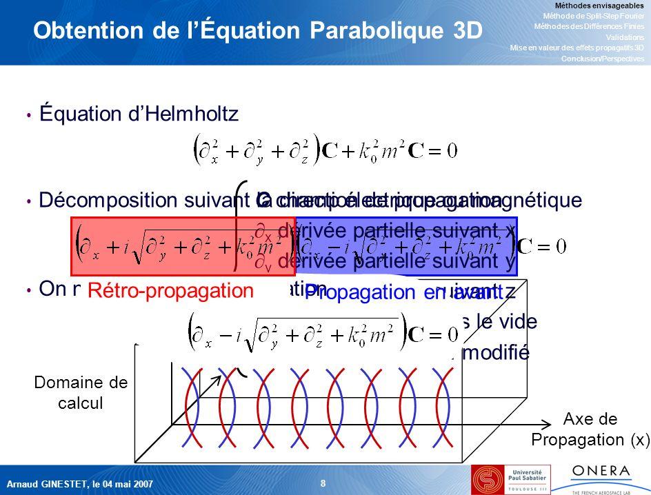 Arnaud GINESTET, le 04 mai 2007 8 Obtention de lÉquation Parabolique 3D Équation dHelmholtz Décomposition suivant la direction de propagation C champ électrique ou magnétique x dérivée partielle suivant x y dérivée partielle suivant y z dérivée partielle suivant z k 0 nombre donde dans le vide m indice de réfraction modifié avec On néglige la rétro-propagation Propagation en avant Rétro-propagation Axe de Propagation (x) Domaine de calcul Méthodes envisageables Méthode de Split-Step Fourier Méthodes des Différences Finies Validations Mise en valeur des effets propagatifs 3D Conclusion/Perspectives