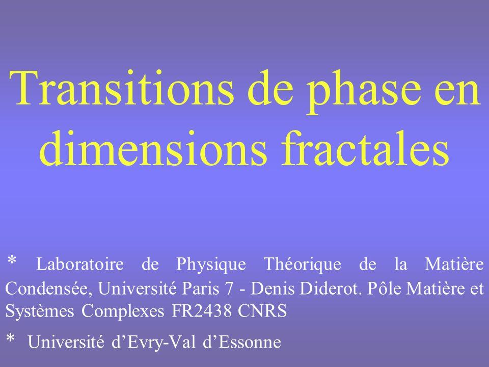Irradiation dun multicouche Ni-W par des ions Xe + Irradiation dune surface de fer par un faisceau dArgon