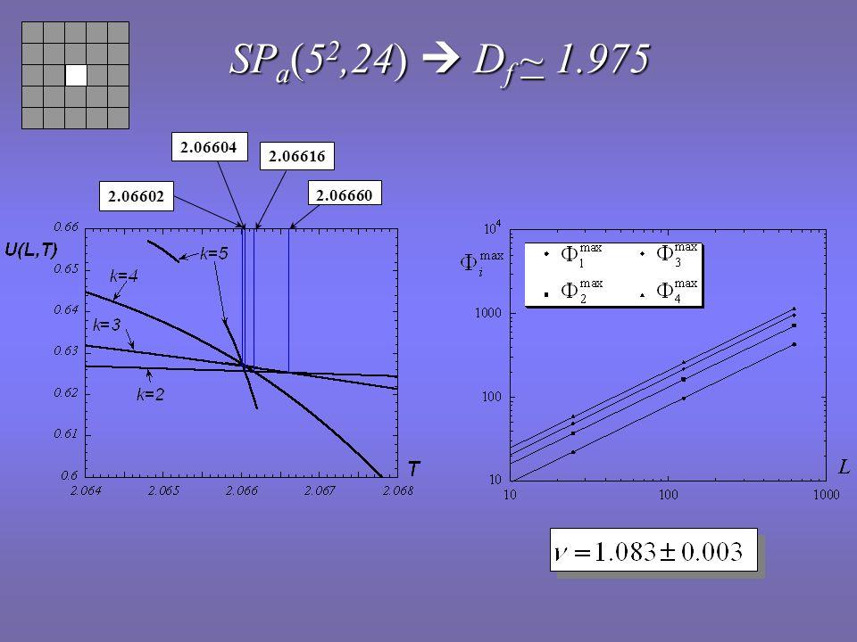 SP a (5 2,16) D f ~ 1.723 0.8188 0.8372