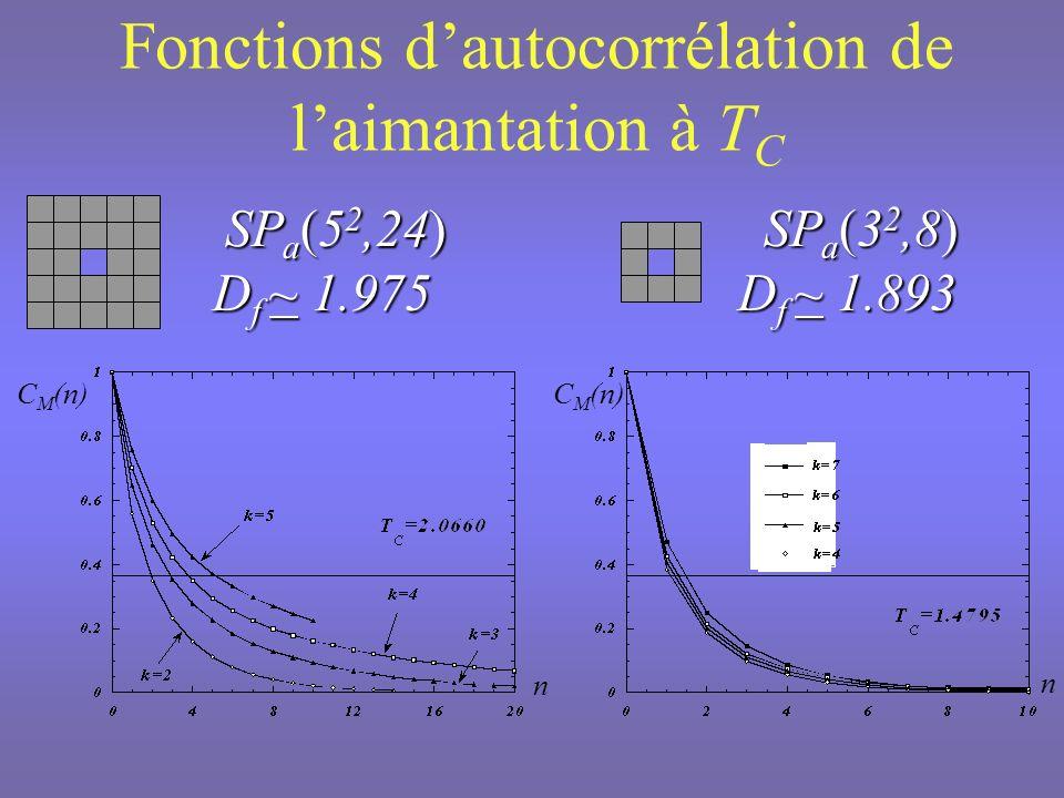 k=5 Plusieurs temps caractéristiques Calcul de E à partir dun fit de sur une base restreinte : Calcul de temps dautocorrélation