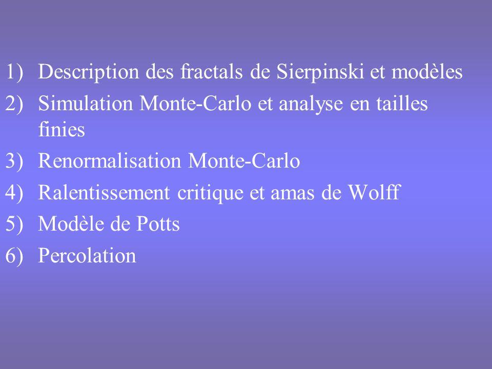 Fractals de Sierpinski (et Menger) Invariance déchelle : Processus itératif et dilatations Cellule génératrice SP g (l d,N oc, 1) N oc sites occupés dans un carré ou un cube de côté l SP b (3 3,18,1)