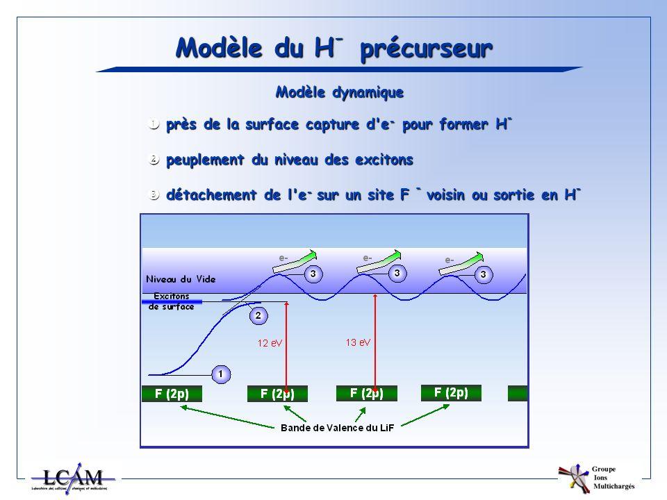 Modèle du H - précurseur détachement de l'e - sur un site F – voisin ou sortie en H - détachement de l'e - sur un site F – voisin ou sortie en H - peu