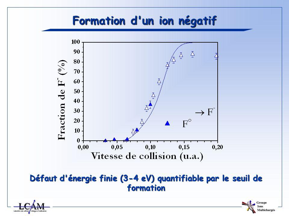 Formation d'un ion négatif Défaut d'énergie finie (3-4 eV) quantifiable par le seuil de formation