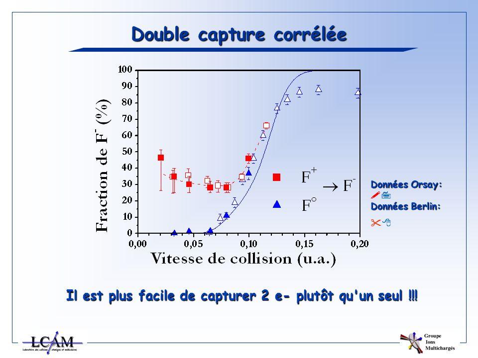 Double capture corrélée Il est plus facile de capturer 2 e- plutôt qu'un seul !!! Données Orsay: Données Berlin: