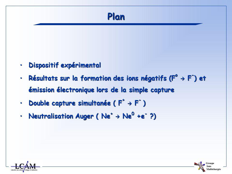 Plan Dispositif expérimentalDispositif expérimental Résultats sur la formation des ions négatifs (F o F - ) et émission électronique lors de la simple