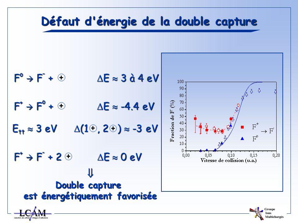 BV Bande de Conduction LiF 5 10 15 20 25 Bande interdite F - (3.4eV) + E tt 3 eV Défaut d'énergie de la double capture F o F - + E 3 à 4 eV + F + F o