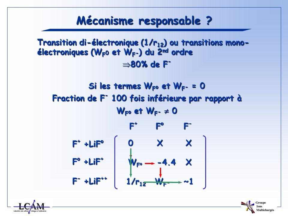 Mécanisme responsable ? Transition di-électronique (1/r 12 ) ou transitions mono- électroniques (W F 0 et W F - ) du 2 nd ordre 80% de F - 80% de F -