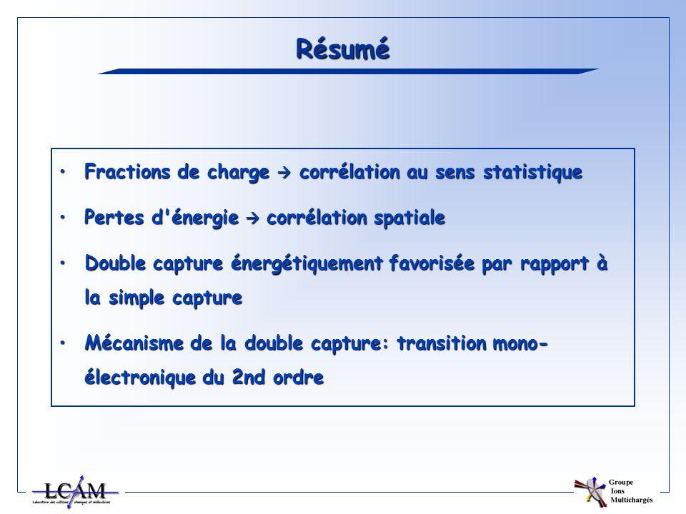 Résumé Fractions de charge corrélation au sens statistiqueFractions de charge corrélation au sens statistique Pertes d'énergie corrélation spatialePer