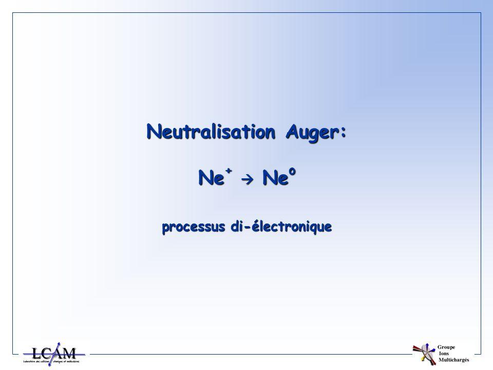 Neutralisation Auger: Ne + Ne o processus di-électronique
