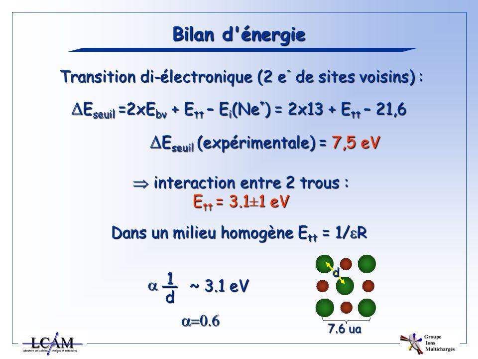Bilan d'énergie Transition di-électronique (2 e - de sites voisins) : E seuil =2xE bv + E tt – E i (Ne + ) = 2x13 + E tt – 21,6 Transition di-électron