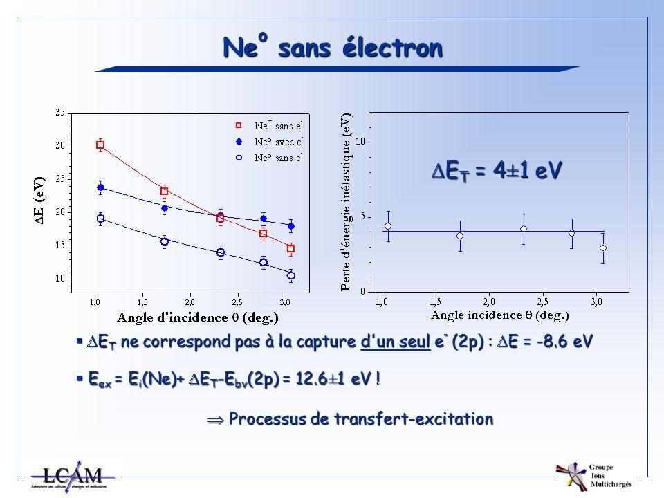Ne o sans électron E T = 4±1 eV E T = 4±1 eV E T ne correspond pas à la capture d'un seul e - (2p) : E = -8.6 eV E T ne correspond pas à la capture d'