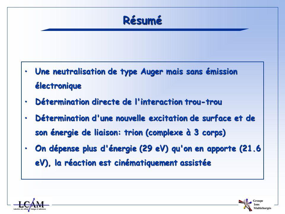 Résumé Une neutralisation de type Auger mais sans émission électroniqueUne neutralisation de type Auger mais sans émission électronique Détermination