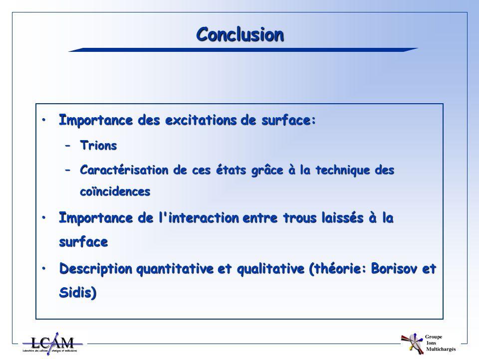 Conclusion Importance des excitations de surface:Importance des excitations de surface: –Trions –Caractérisation de ces états grâce à la technique des