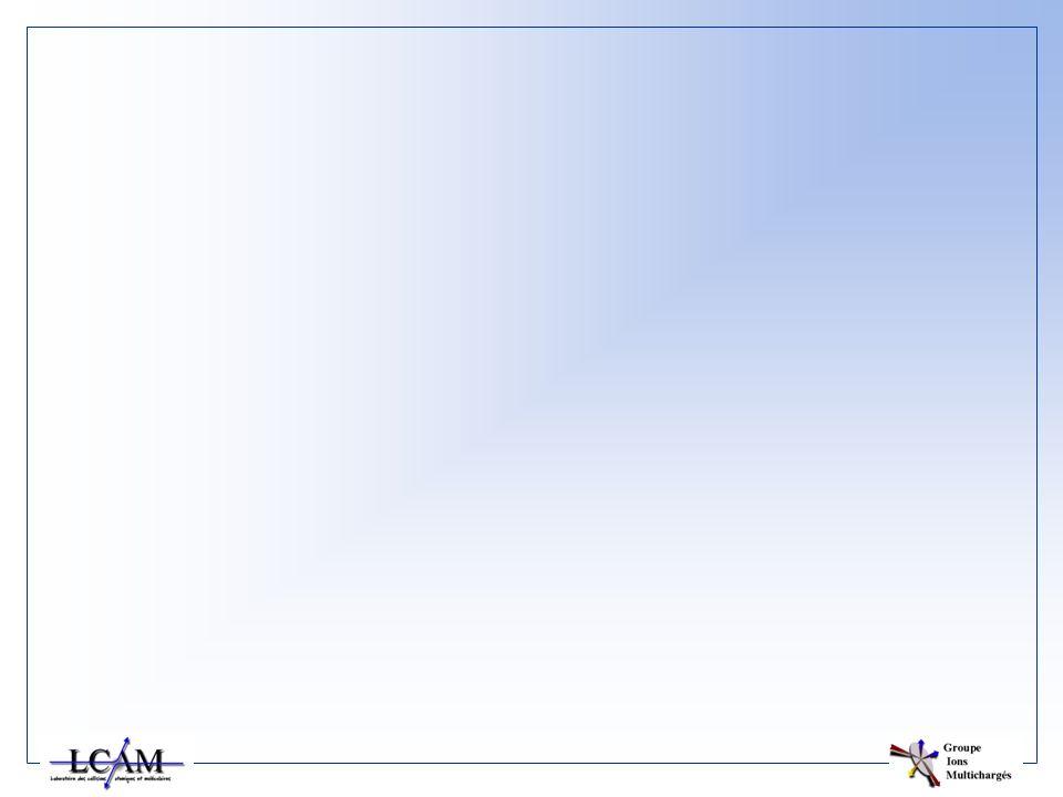Le projectile dans le potentiel de Madelung La bande de valence V Mad + E aff Un F - dans le cristal ~ Un F - dans le vide (Borisov) Au dessus d un F - de la cible le projectile partage ~ le même potentiel F-F-F-F- Li + F-F-F-F- F-F-F-F- V Mad E aff