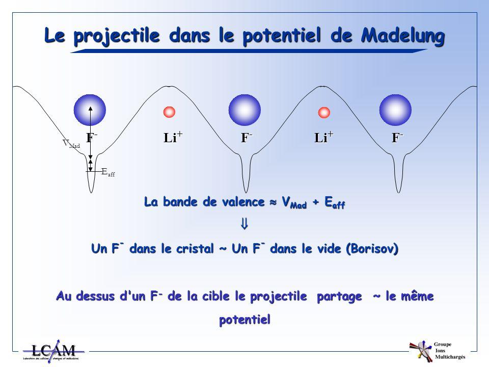 Le projectile dans le potentiel de Madelung La bande de valence V Mad + E aff Un F - dans le cristal ~ Un F - dans le vide (Borisov) Au dessus d'un F