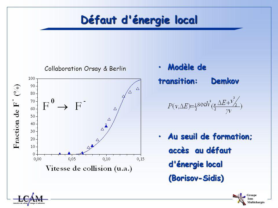 Défaut d'énergie local Collaboration Orsay & Berlin Modèle de transition: Demkov Modèle de transition: Demkov Au seuil de formation; accès au défaut d