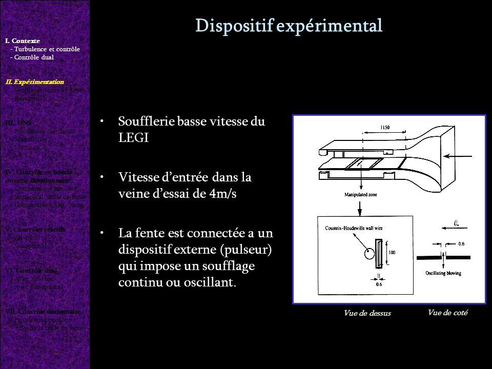 Dispositif expérimental Soufflerie basse vitesse du LEGI Vitesse dentrée dans la veine dessai de 4m/s La fente est connectée a un dispositif externe (pulseur) qui impose un soufflage continu ou oscillant.
