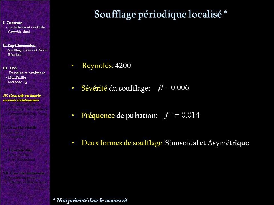 Soufflage périodique localisé * Reynolds: 4200 * Non présenté dans le manuscrit I.