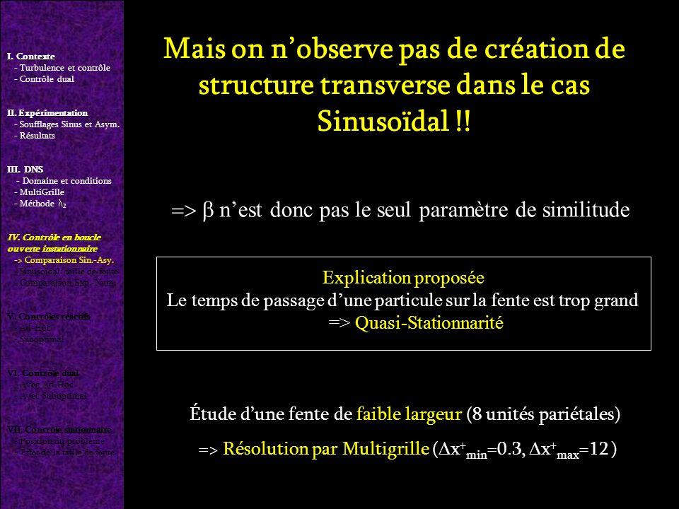 Mais on nobserve pas de création de structure transverse dans le cas Sinusoïdal !.