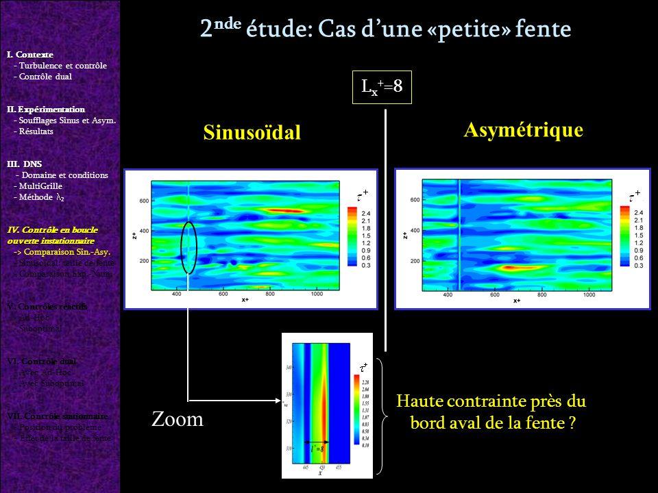 2 nde étude: Cas dune «petite» fente I. Contexte - - Turbulence et contrôle - Contrôle dual II. Expérimentation - Soufflages Sinus et Asym. - Résultat