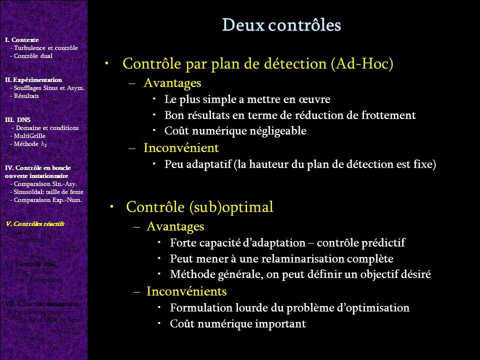 Deux contrôles Contrôle par plan de détection (Ad-Hoc) –Avantages Le plus simple a mettre en œuvre Bon résultats en terme de réduction de frottement Coût numérique négligeable –Inconvénient Peu adaptatif (la hauteur du plan de détection est fixe) I.