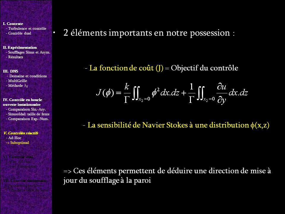 2 éléments importants en notre possession : - La fonction de coût (J) = Objectif du contrôle - La sensibilité de Navier Stokes à une distribution (x,z) => Ces éléments permettent de déduire une direction de mise à jour du soufflage à la paroi I.