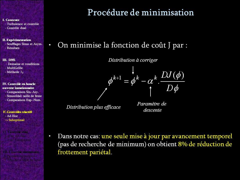 Procédure de minimisation On minimise la fonction de coût J par : Dans notre cas: une seule mise à jour par avancement temporel (pas de recherche de minimum) on obtient 8% de réduction de frottement pariétal.