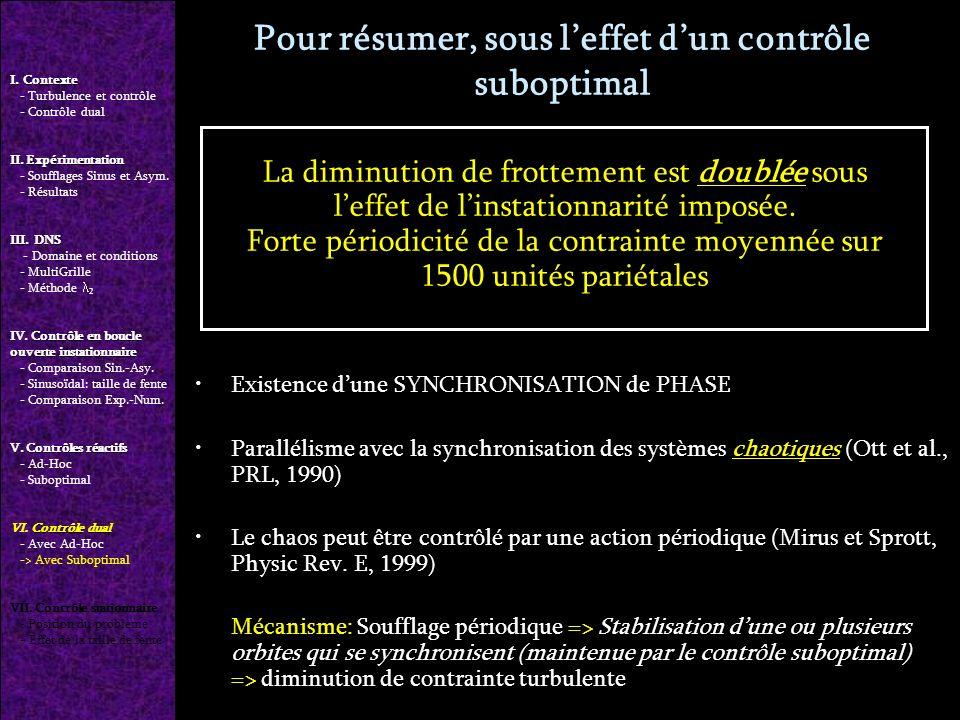 Pour résumer, sous leffet dun contrôle suboptimal Existence dune SYNCHRONISATION de PHASE Parallélisme avec la synchronisation des systèmes chaotiques (Ott et al., PRL, 1990) Le chaos peut être contrôlé par une action périodique (Mirus et Sprott, Physic Rev.