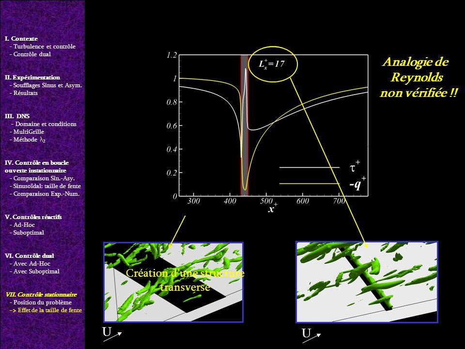 I. Contexte - - Turbulence et contrôle - Contrôle dual II. Expérimentation - Soufflages Sinus et Asym. - Résultats III. DNS - Domaine et conditions -