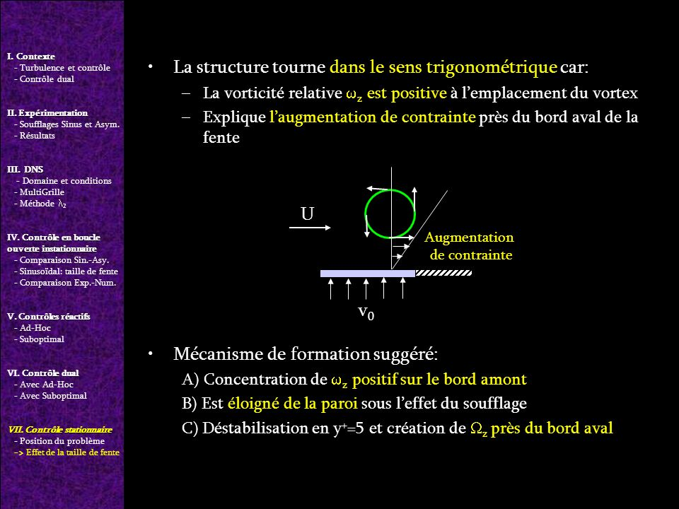 La structure tourne dans le sens trigonométrique car: –La vorticité relative z est positive à lemplacement du vortex –Explique laugmentation de contrainte près du bord aval de la fente Mécanisme de formation suggéré: A) Concentration de z positif sur le bord amont B) Est éloigné de la paroi sous leffet du soufflage C) Déstabilisation en y + =5 et création de z près du bord aval I.