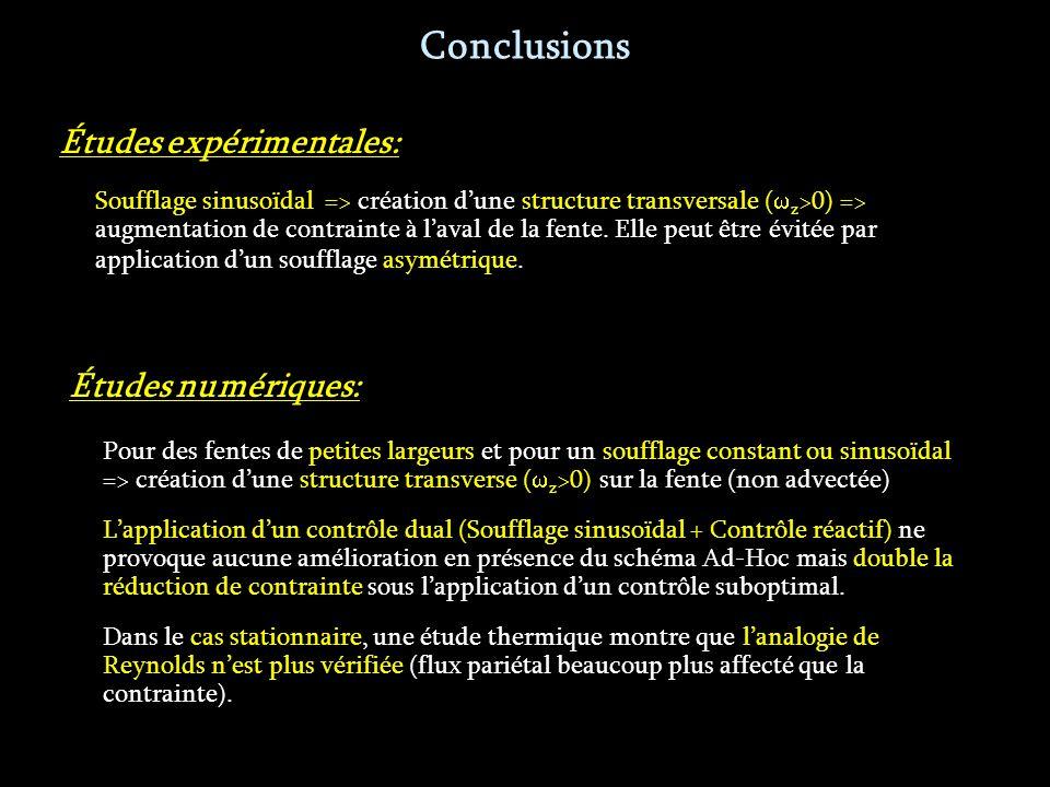 Conclusions Soufflage sinusoïdal => création dune structure transversale ( z >0) => augmentation de contrainte à laval de la fente.