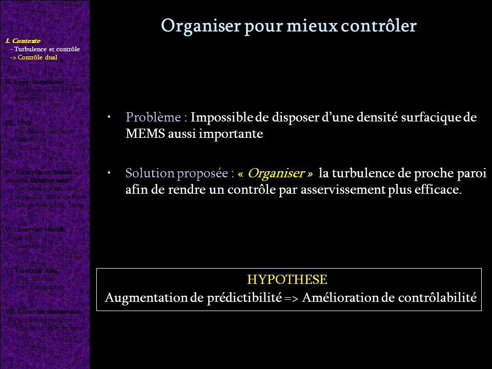 Organiser pour mieux contrôler Problème : Impossible de disposer dune densité surfacique de MEMS aussi importante Solution proposée : « Organiser » la turbulence de proche paroi afin de rendre un contrôle par asservissement plus efficace.